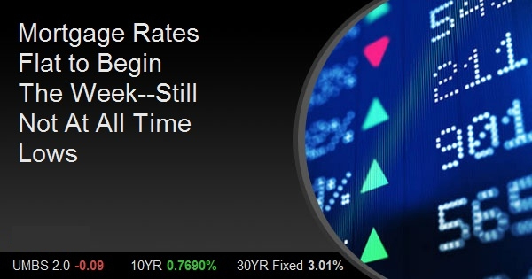 Mortgage Rates Flat to Begin The Week--Still Not At All Time Lows