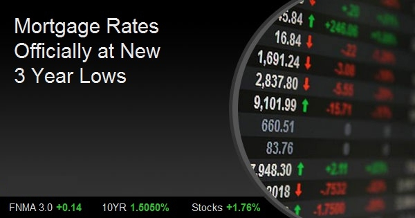 Mortgage Rates Officially at New 3 Year Lows