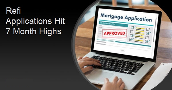 Refi Applications Hit 7 Month Highs