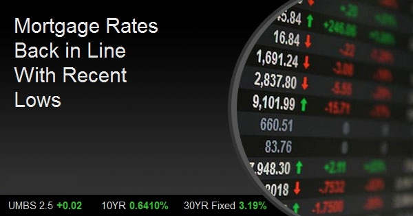 Mortgage Rates Back in Line With Recent Lows