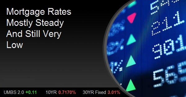 Mortgage Rates Mostly Steady And Still Very Low