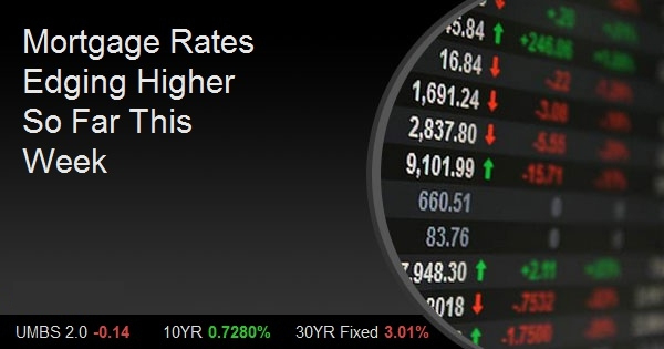Mortgage Rates Edging Higher So Far This Week