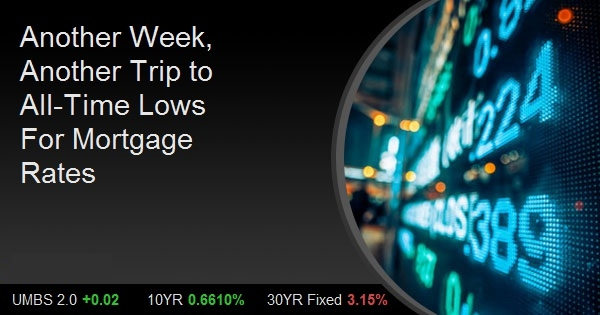 Another Week, Another Trip to All-Time Lows For Mortgage Rates