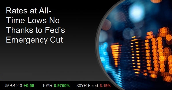 Rates at All-Time Lows No Thanks to Fed's Emergency Cut